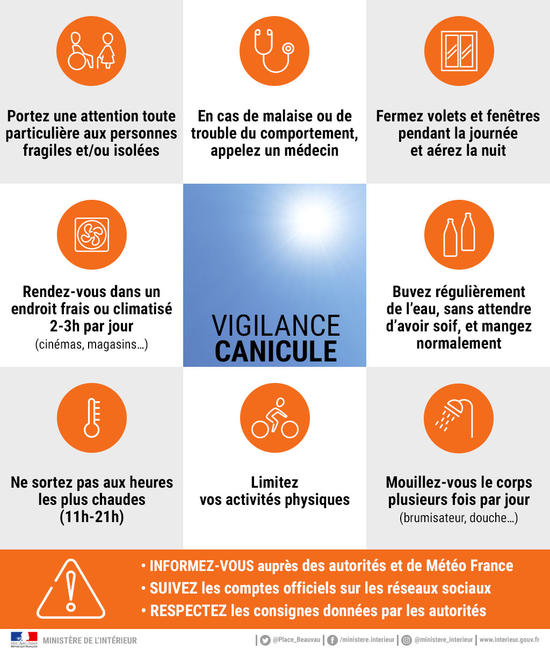 Recommandations canicule Orange