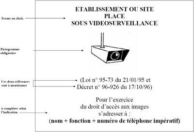 Dispositif De Videoprotection Procedure D Autorisation